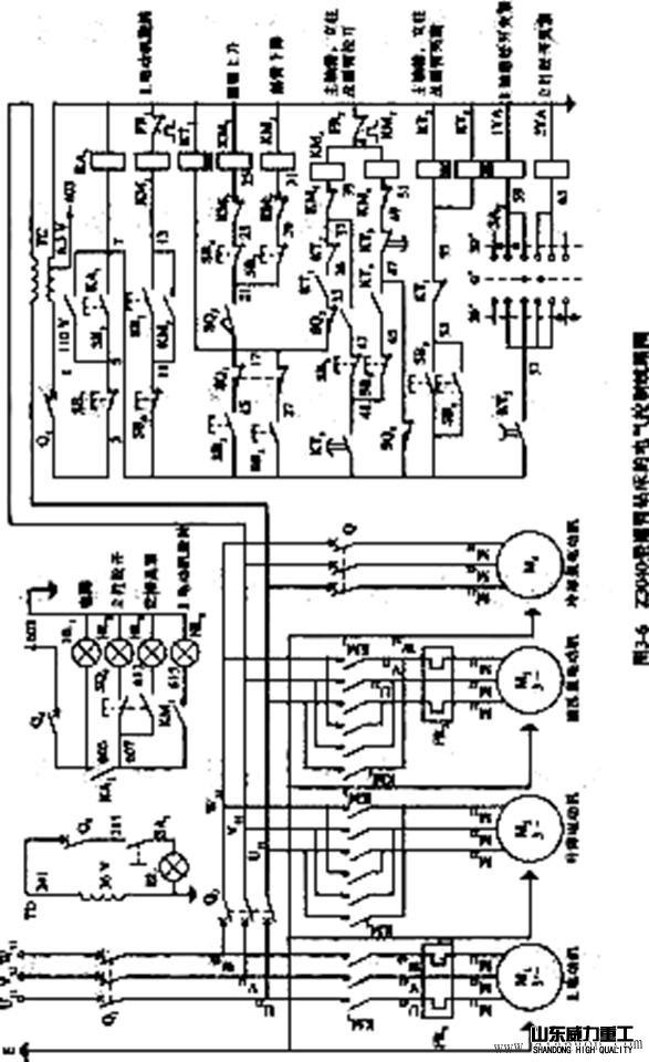 摇臂的升降由一台异步电动机拖动,摇臂,立柱和主轴箱的松夹由一台液压