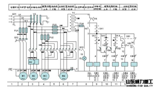 液压摇臂钻液压系统图
